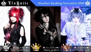 artist_ranking
