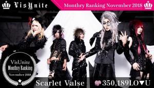 band_ranking